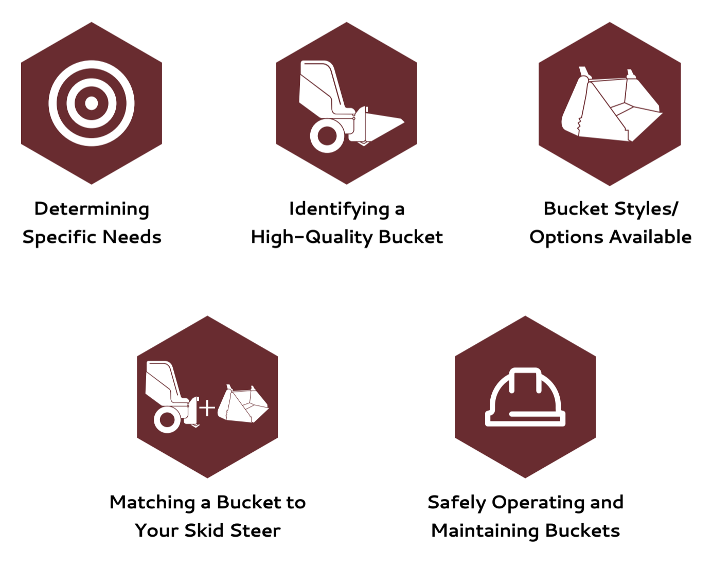 Determining Specific Needs, Identifying a High-Quality Bucket, Bucket StylesOptions Available, Matching a Bucket to Your Skid Steer, Safely Operating and Maintaining Buckets