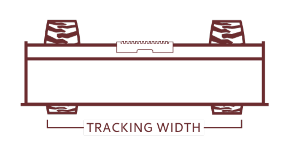 tracking width
