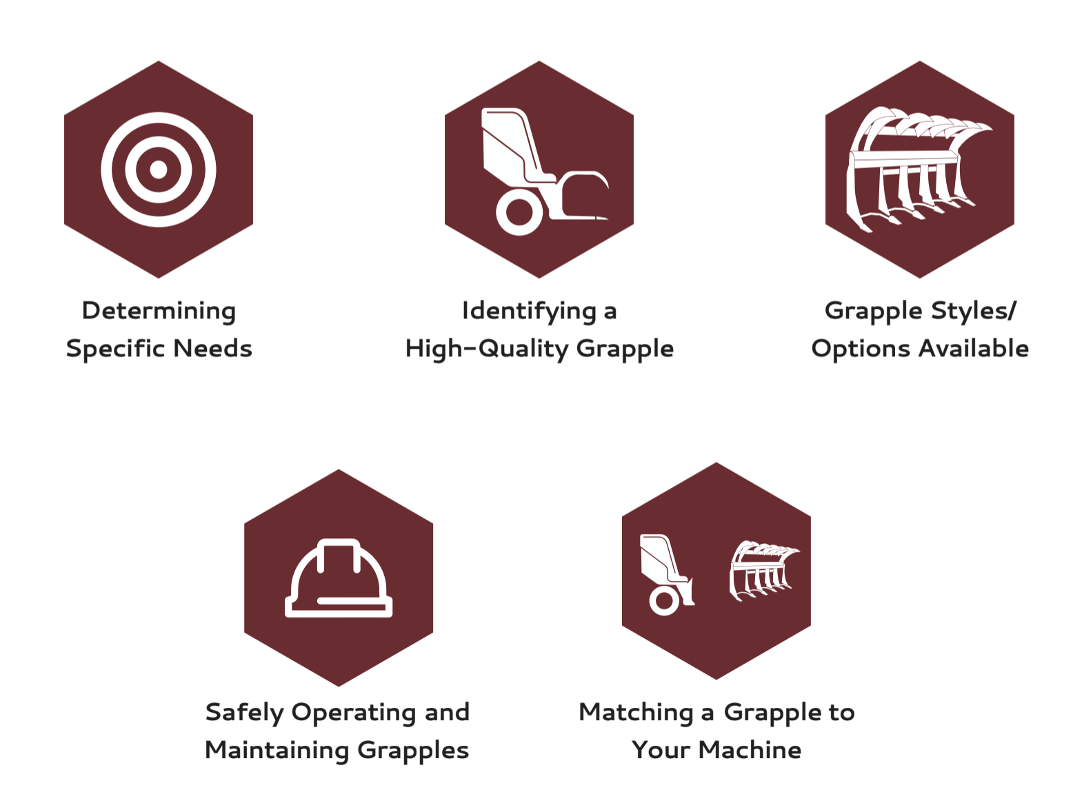 Determining Specific Needs, Identifying a High-Quality Grapple, Grapple Styles/Options Available, Safely Operating and Maintaining Grapples, Matching a Grapple to Your Machine